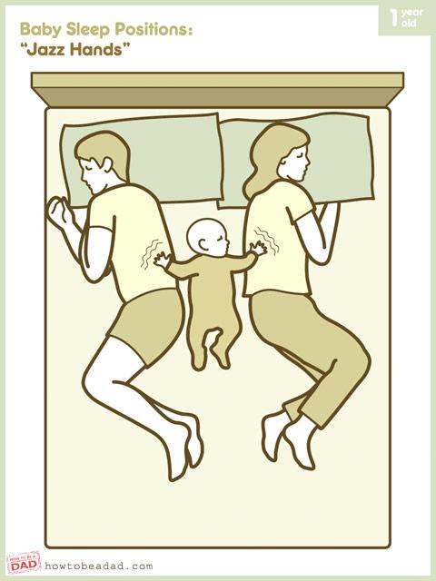 Kamasutra para padres
