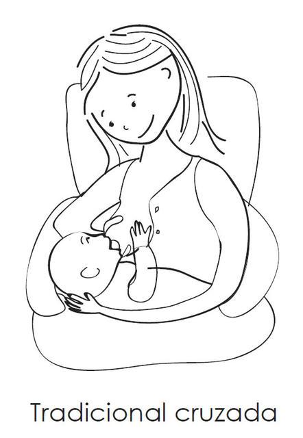 Posición cruzada para amamantar-lactancia