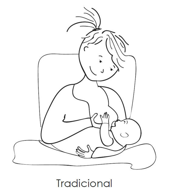 Posición clasica-tradicional para amamantar-lactancia